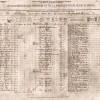 Список на пристигнати патници од Македонија во Њујорк на ден 30 Април 1905 година...