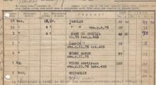"""3 мај 1945: Фактура испратена од """"Ерика"""" од Суботица до Папазоски Кирил во врска со купо-продажба на козметички средства"""